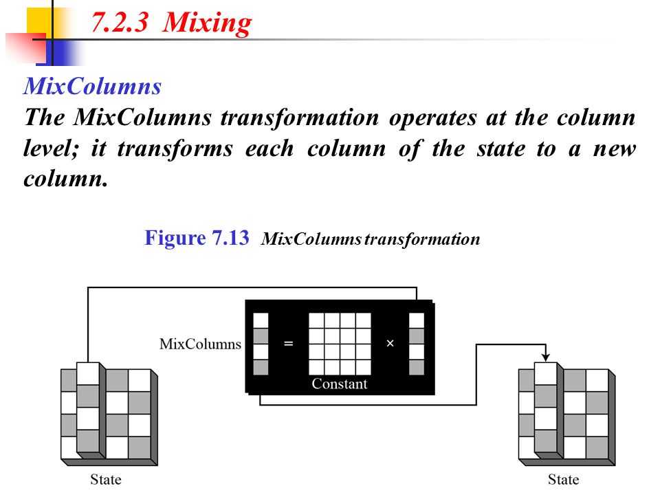 7.2.3 Mixing MixColumns. The MixColumns transformation operates at the column level; it transforms each column of the state to a new column.