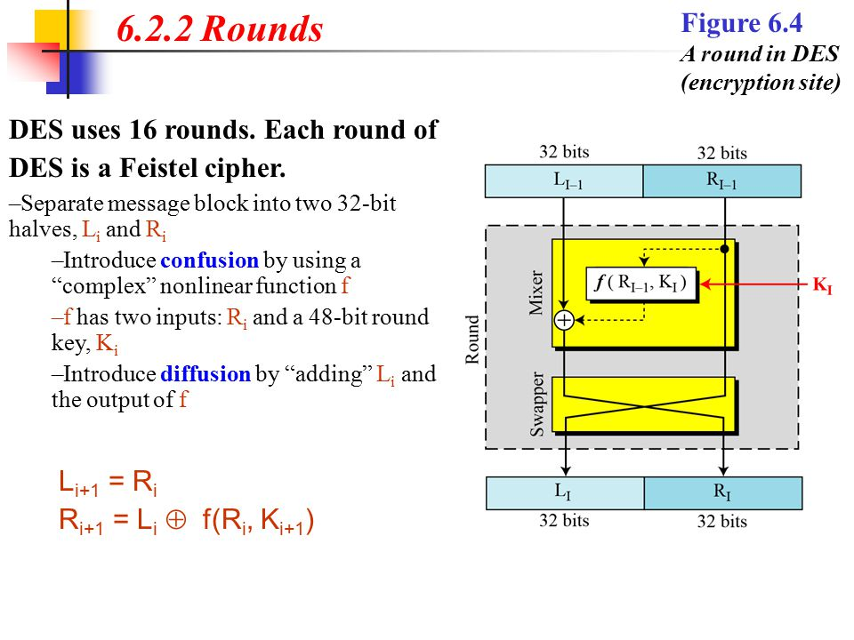 6.2.2 Rounds Figure 6.4 A round in DES (encryption site)