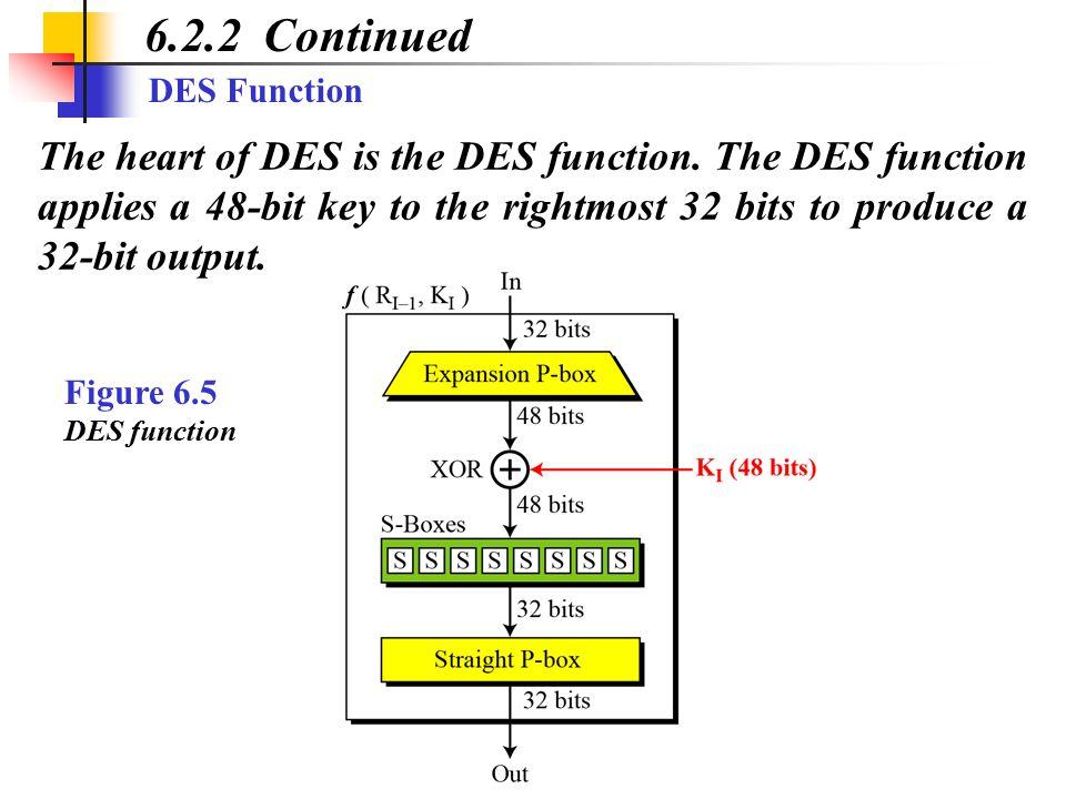 6.2.2 Continued DES Function.