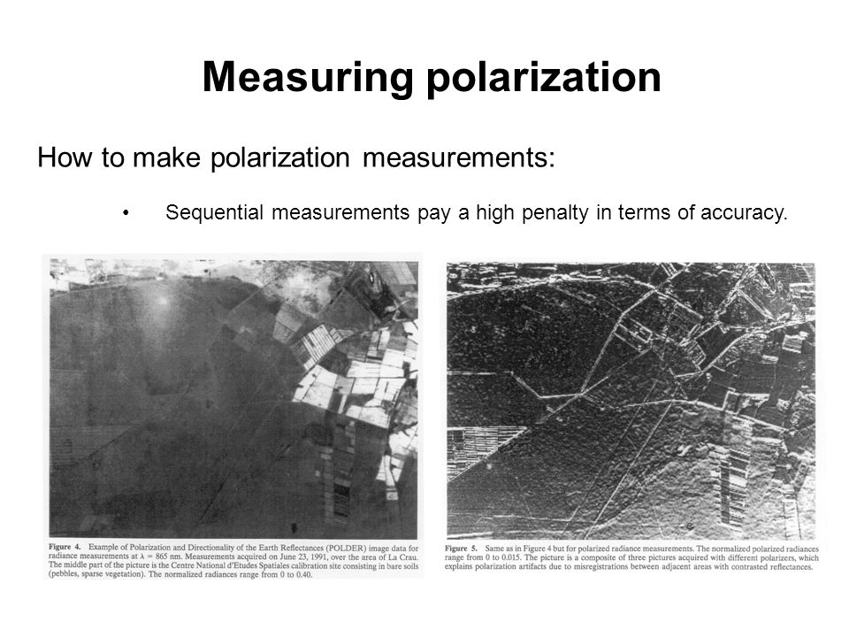Measuring polarization
