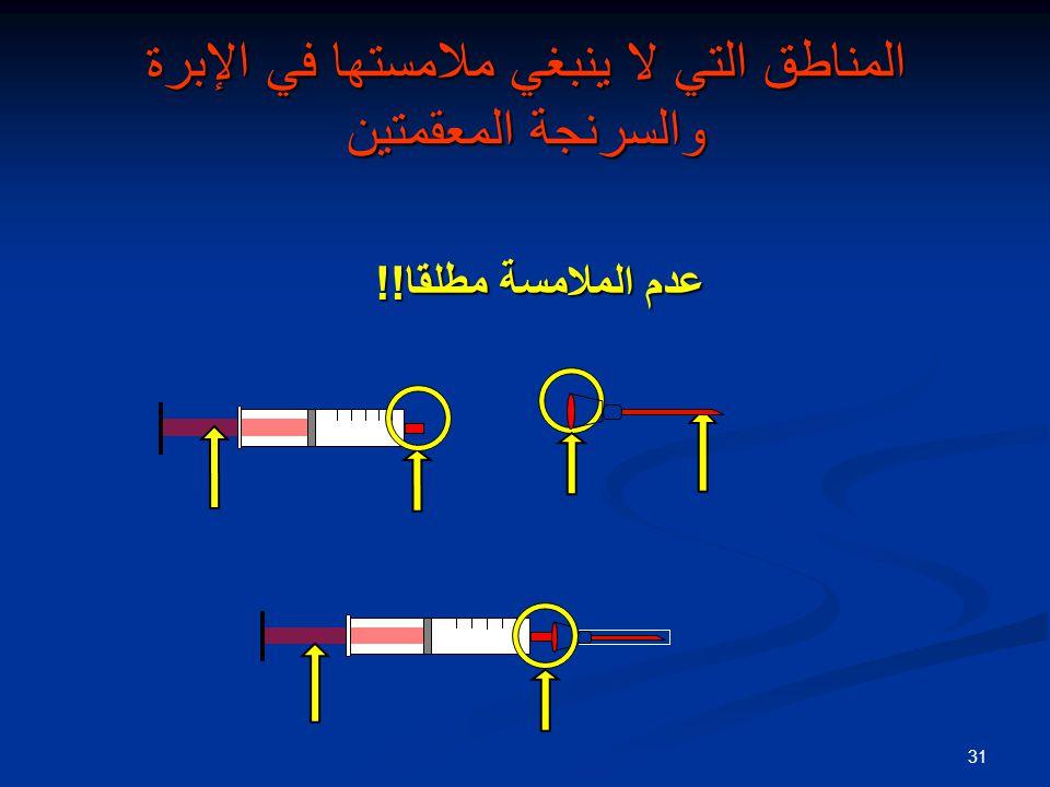 المناطق التي لا ينبغي ملامستها في الإبرة والسرنجة المعقمتين