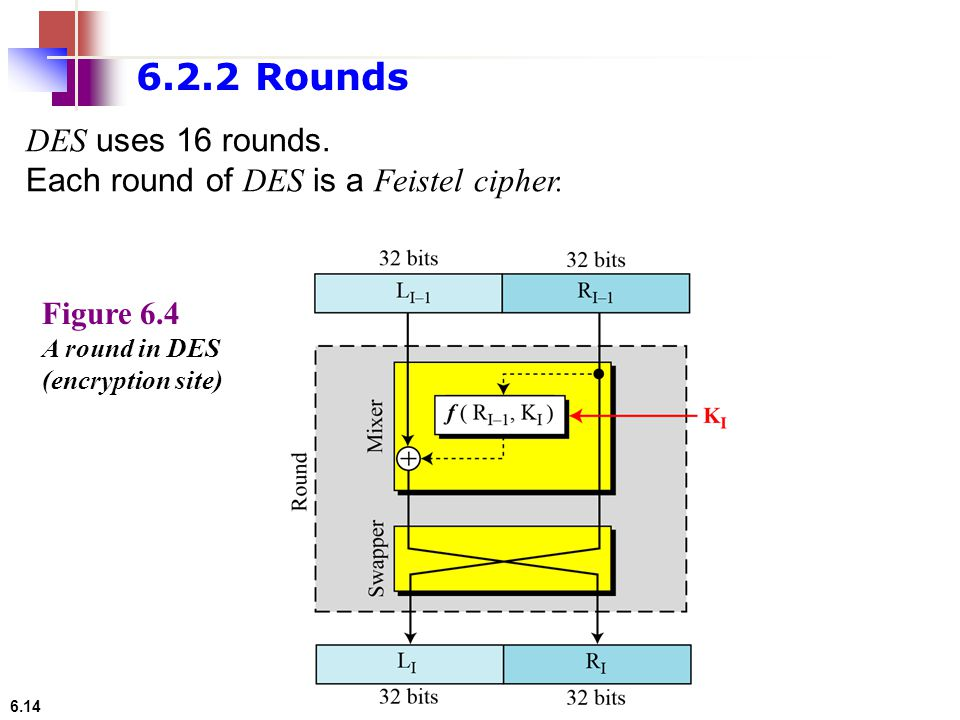 6.2.2 Rounds DES uses 16 rounds. Each round of DES is a Feistel cipher.