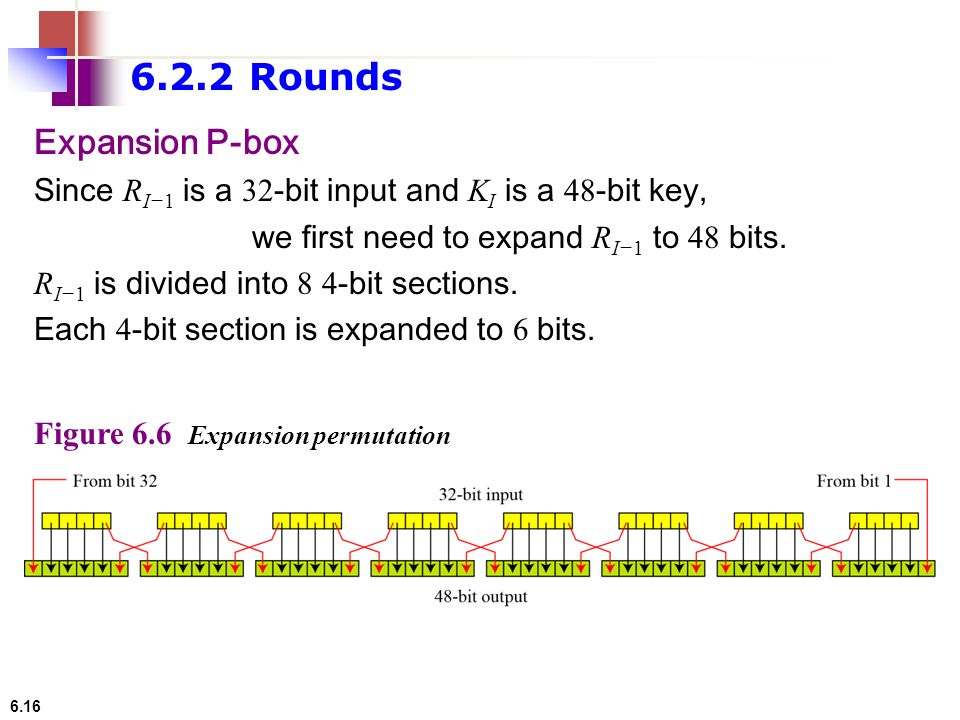 6.2.2 Rounds Expansion P-box