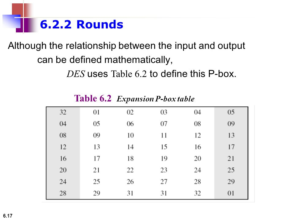 6.2.2 Rounds Although the relationship between the input and output