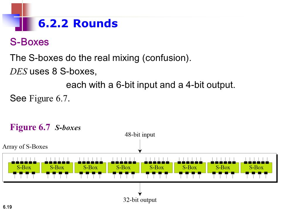 6.2.2 Rounds S-Boxes The S-boxes do the real mixing (confusion).