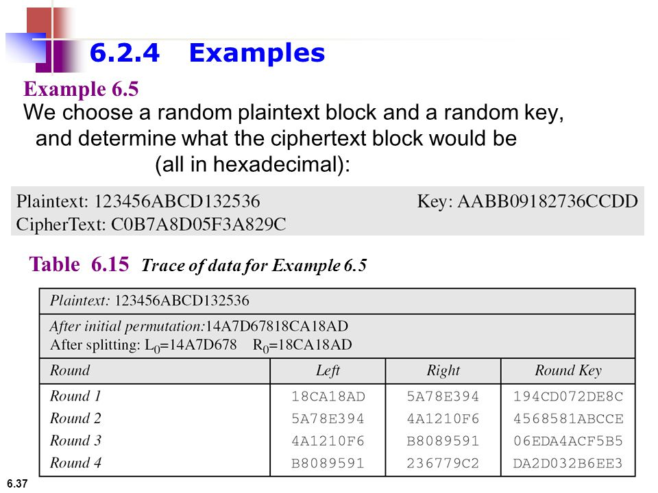 6.2.4 Examples Example 6.5. We choose a random plaintext block and a random key, and determine what the ciphertext block would be.