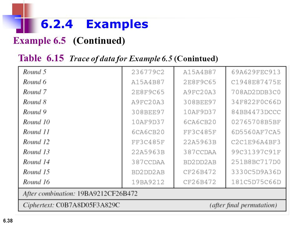 6.2.4 Examples Example 6.5 (Continued)
