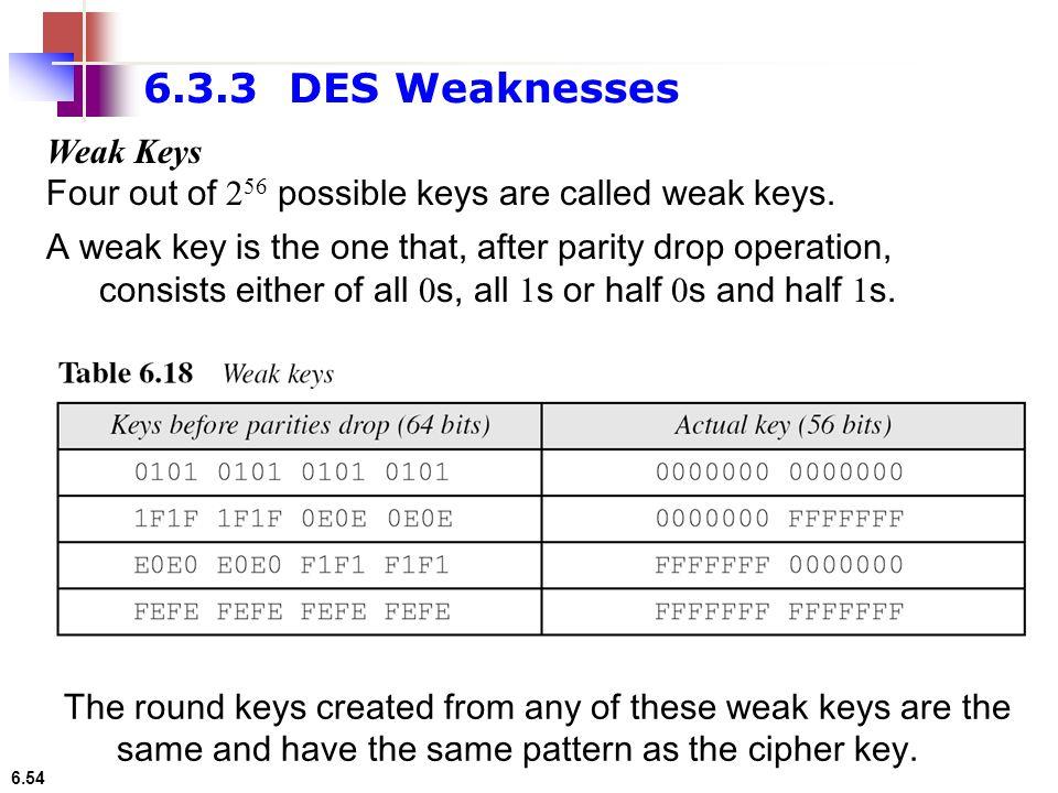 6.3.3 DES Weaknesses Weak Keys