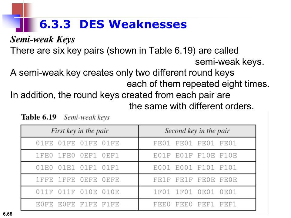 6.3.3 DES Weaknesses Semi-weak Keys