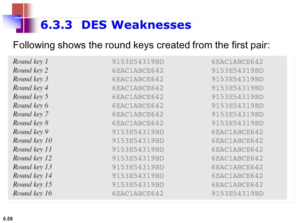 6.3.3 DES Weaknesses Following shows the round keys created from the first pair: