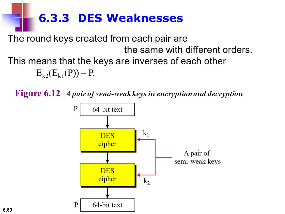 6.3.3 DES Weaknesses The round keys created from each pair are