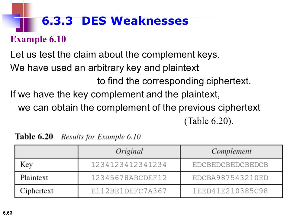 6.3.3 DES Weaknesses Example 6.10