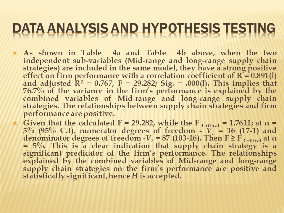 Data Analysis and Hypothesis Testing