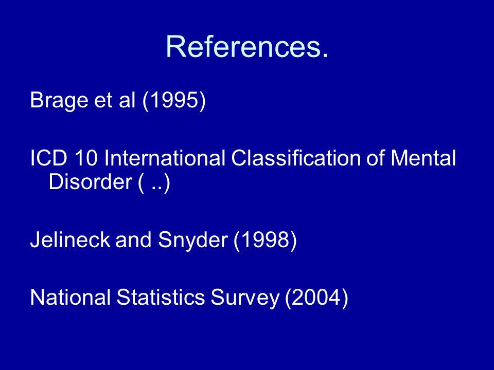 References. Brage et al (1995)