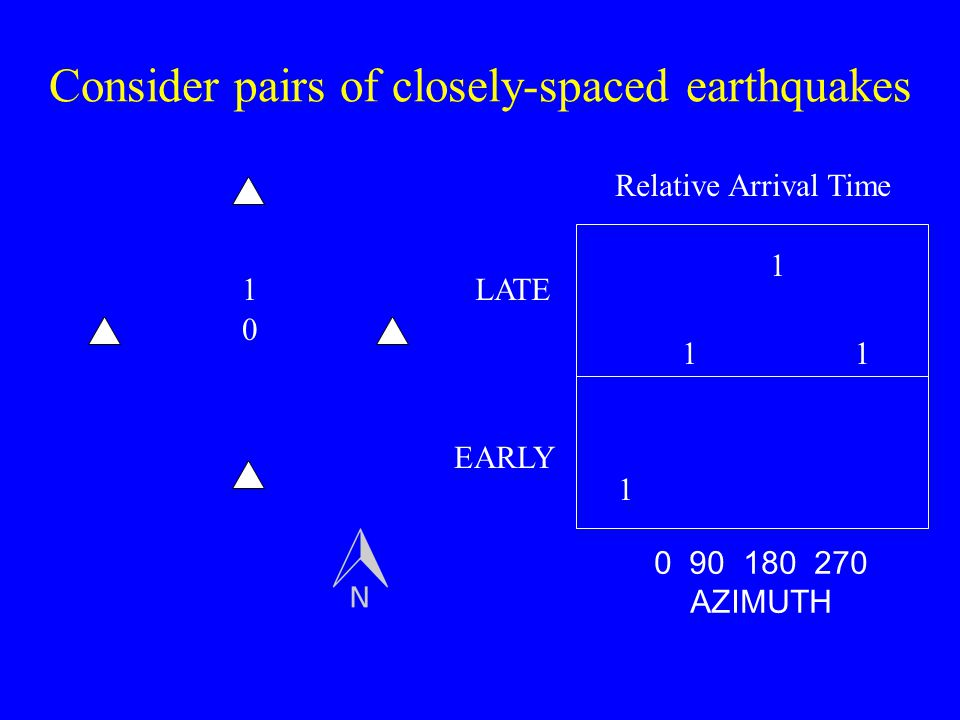 Consider pairs of closely-spaced earthquakes