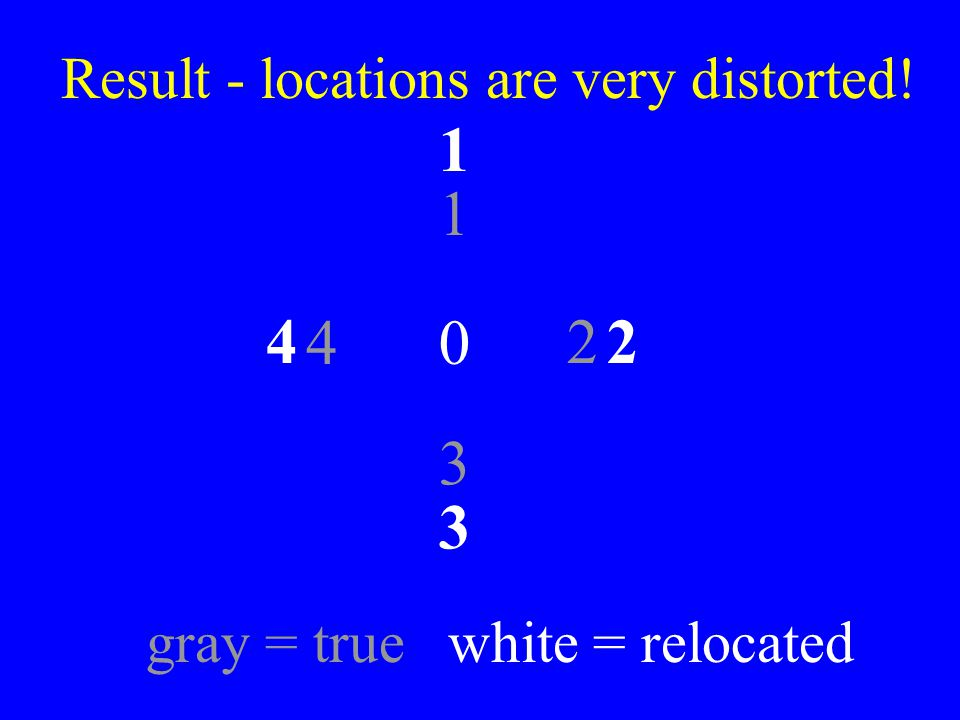 Result - locations are very distorted!
