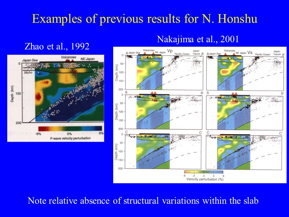 Examples of previous results for N. Honshu
