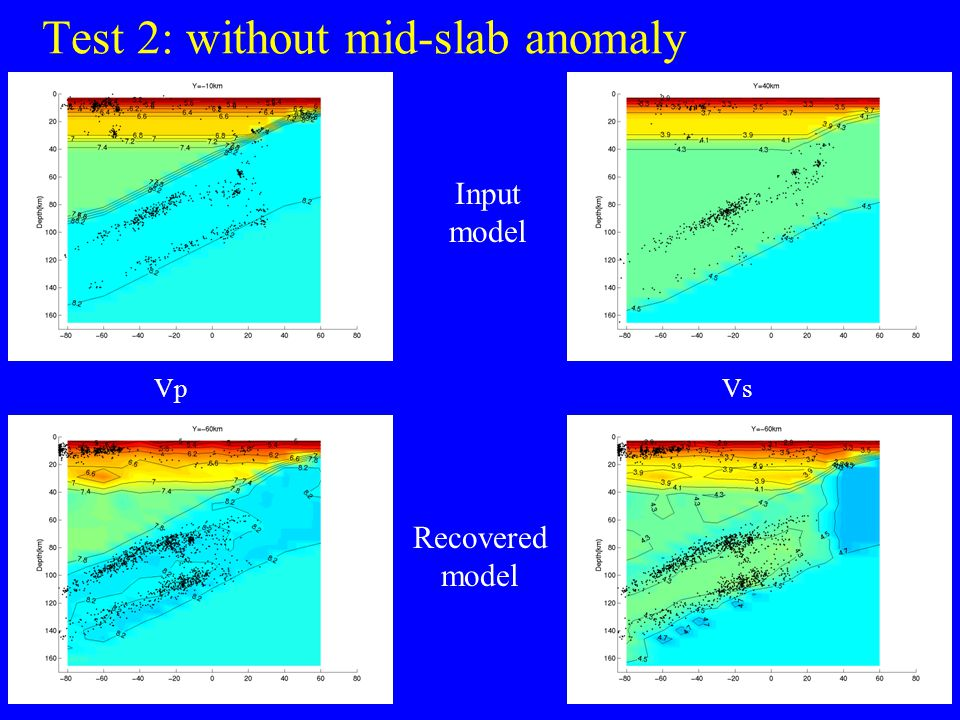 Test 2: without mid-slab anomaly