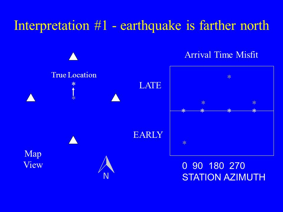 Interpretation #1 - earthquake is farther north