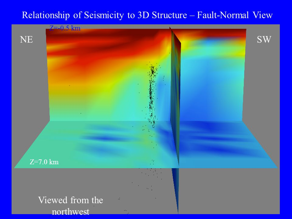 Relationship of Seismicity to 3D Structure – Fault-Normal View