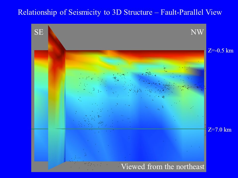 Relationship of Seismicity to 3D Structure – Fault-Parallel View