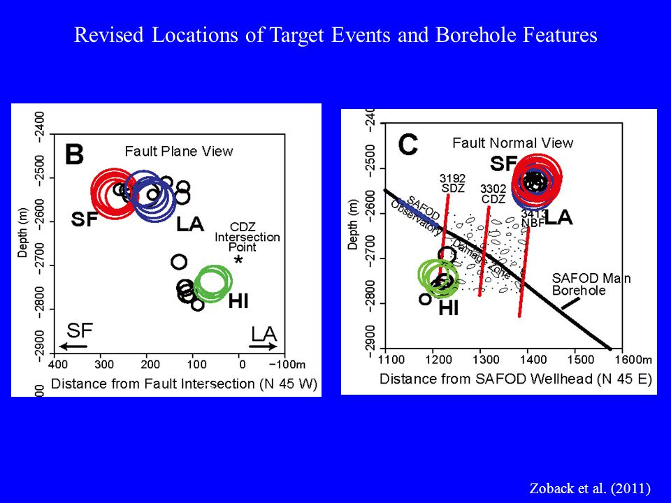 Revised Locations of Target Events and Borehole Features