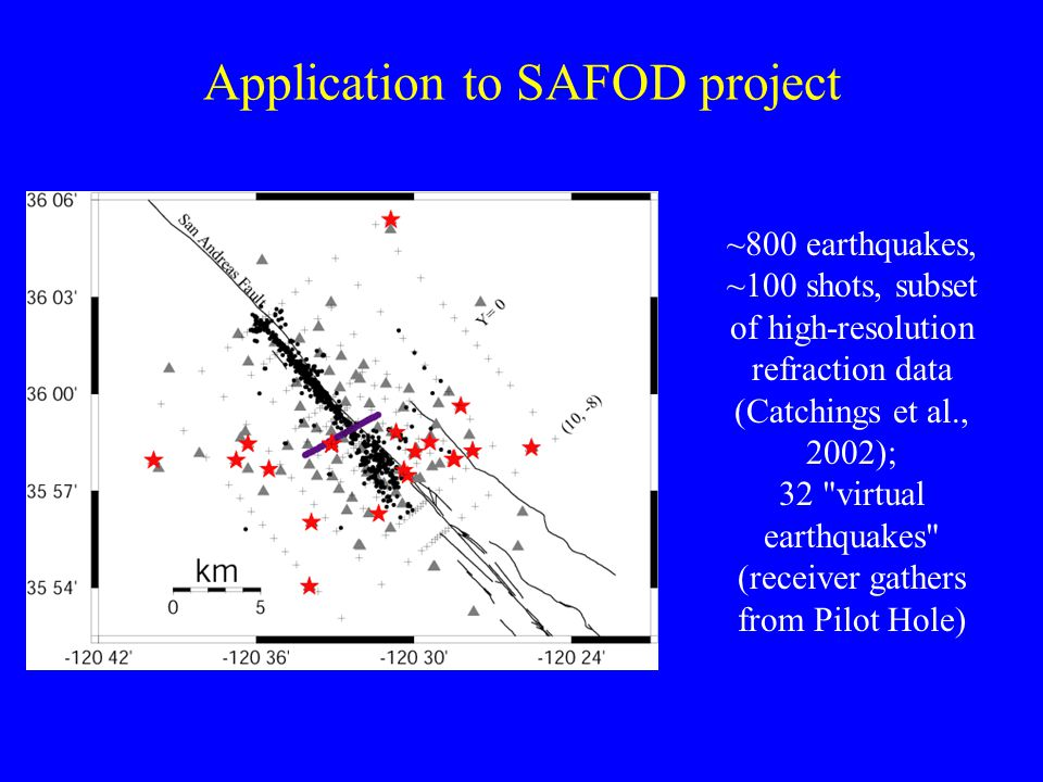 Application to SAFOD project