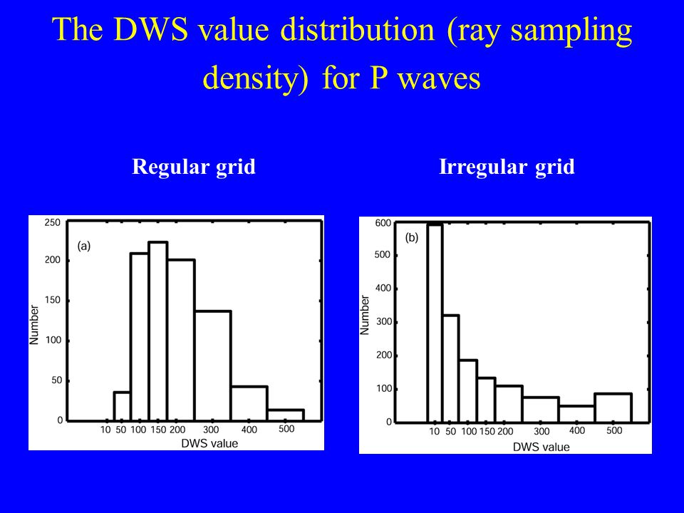 The DWS value distribution (ray sampling density) for P waves