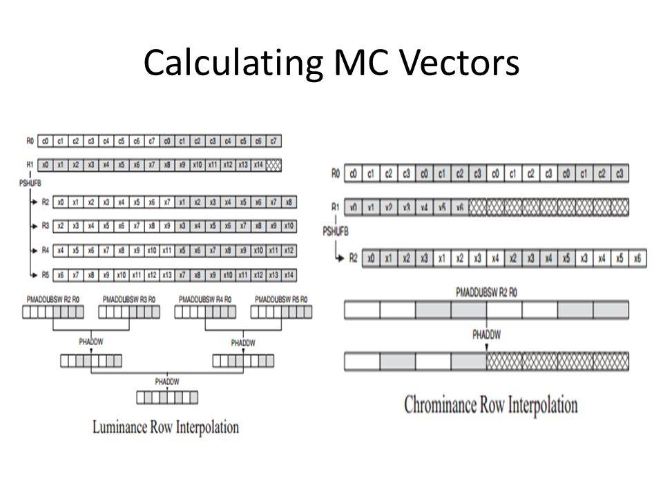 Calculating MC Vectors