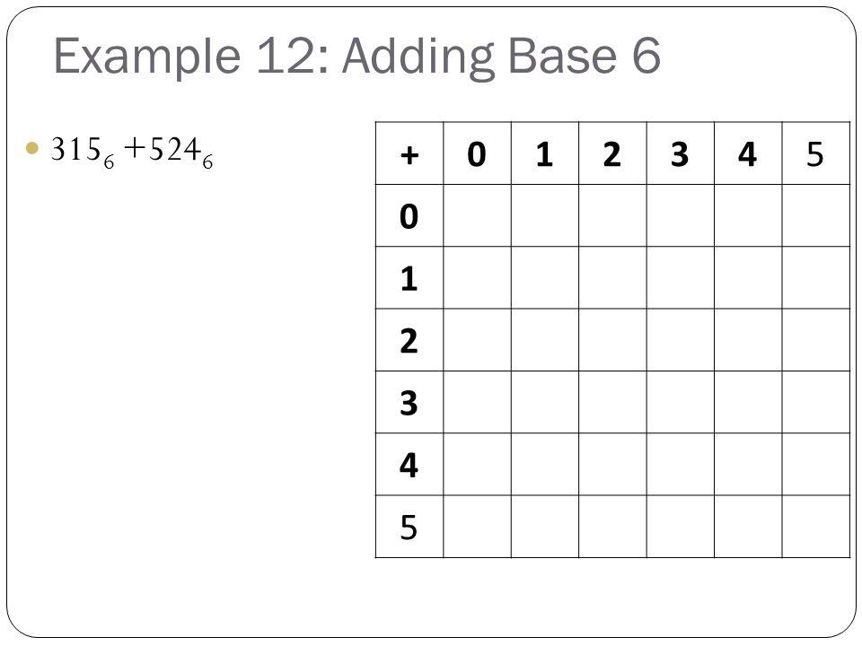 Example 12: Adding Base 6 3156 +5246 + 1 2 3 4 5