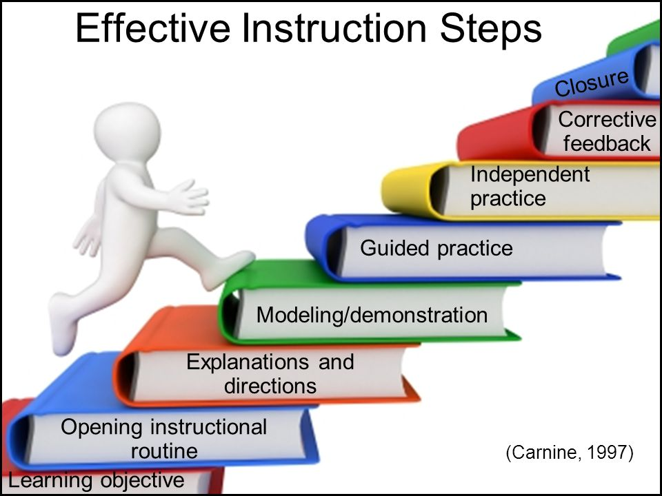 Effective Instruction Steps