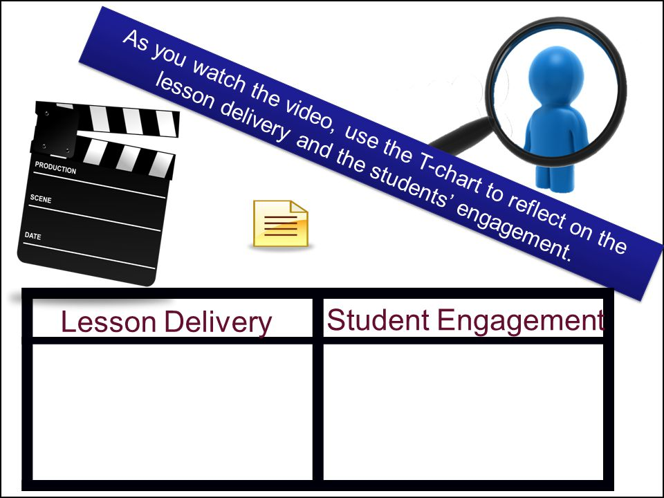 Lesson Delivery Student Engagement
