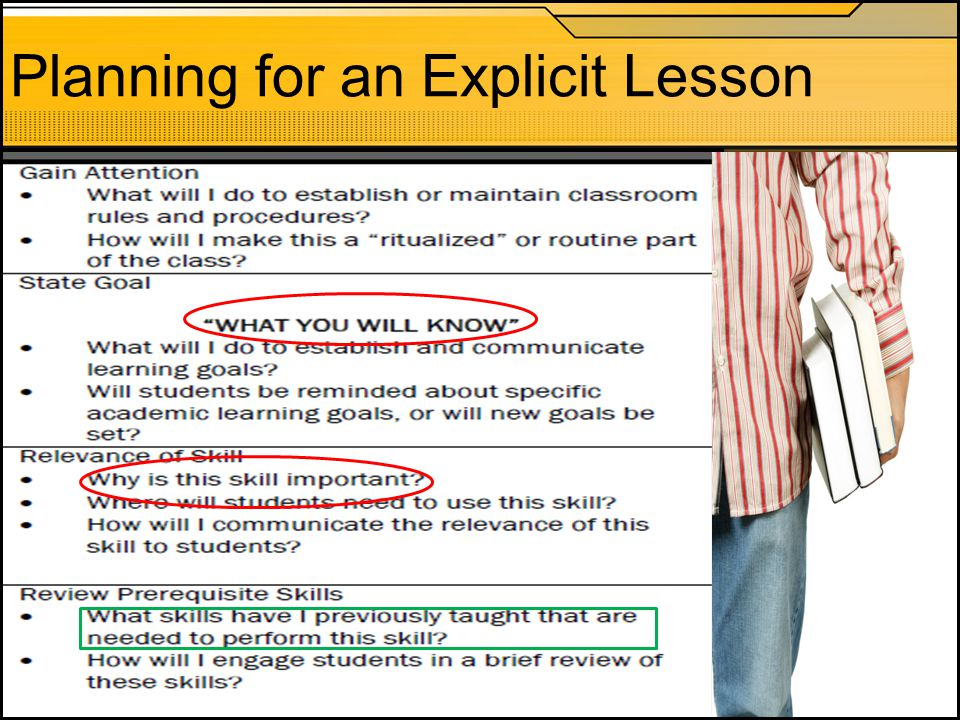Planning for an Explicit Lesson