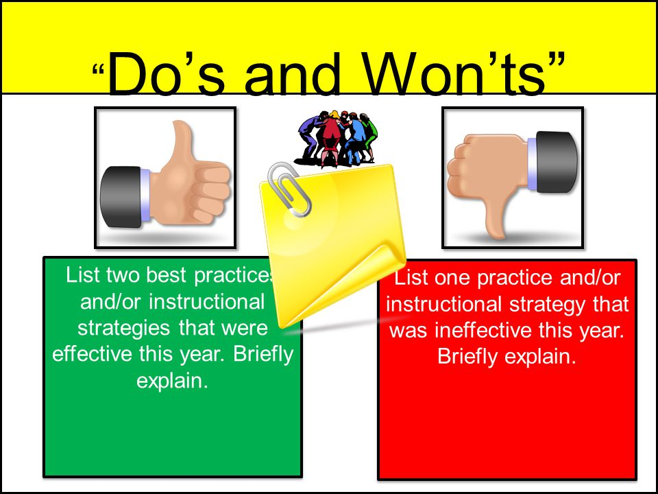Do's and Won'ts List two best practices and/or instructional strategies that were effective this year. Briefly explain.
