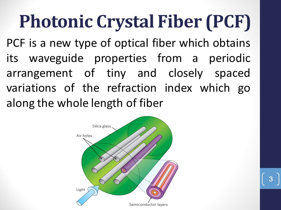 Photonic Crystal Fiber (PCF)