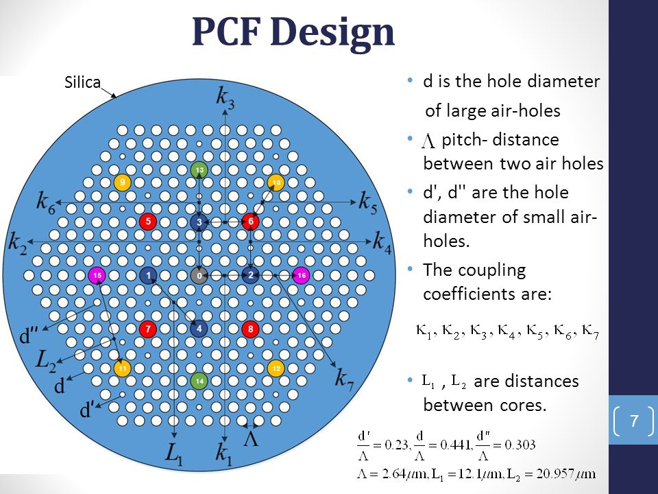 PCF Design d is the hole diameter of large air-holes