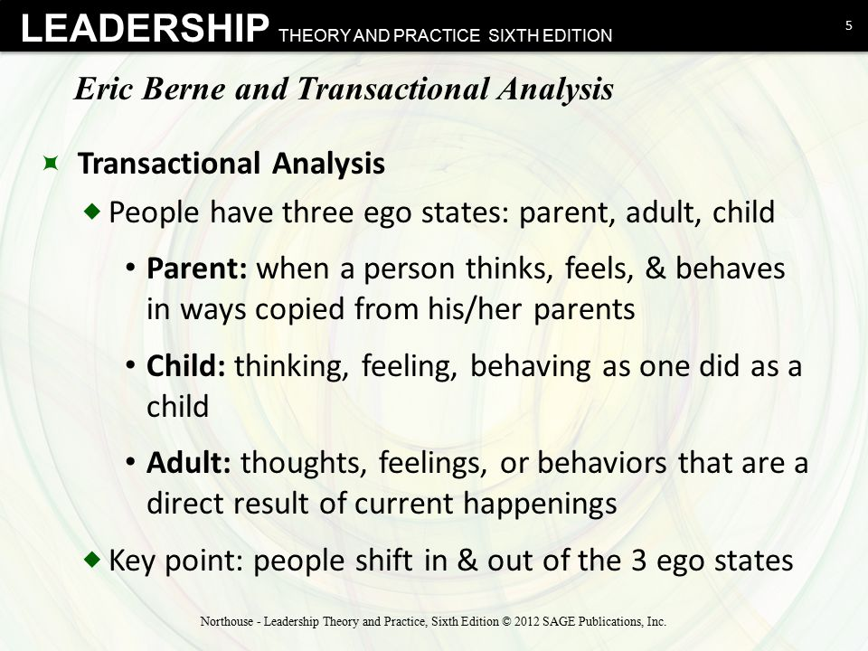 Eric Berne and Transactional Analysis