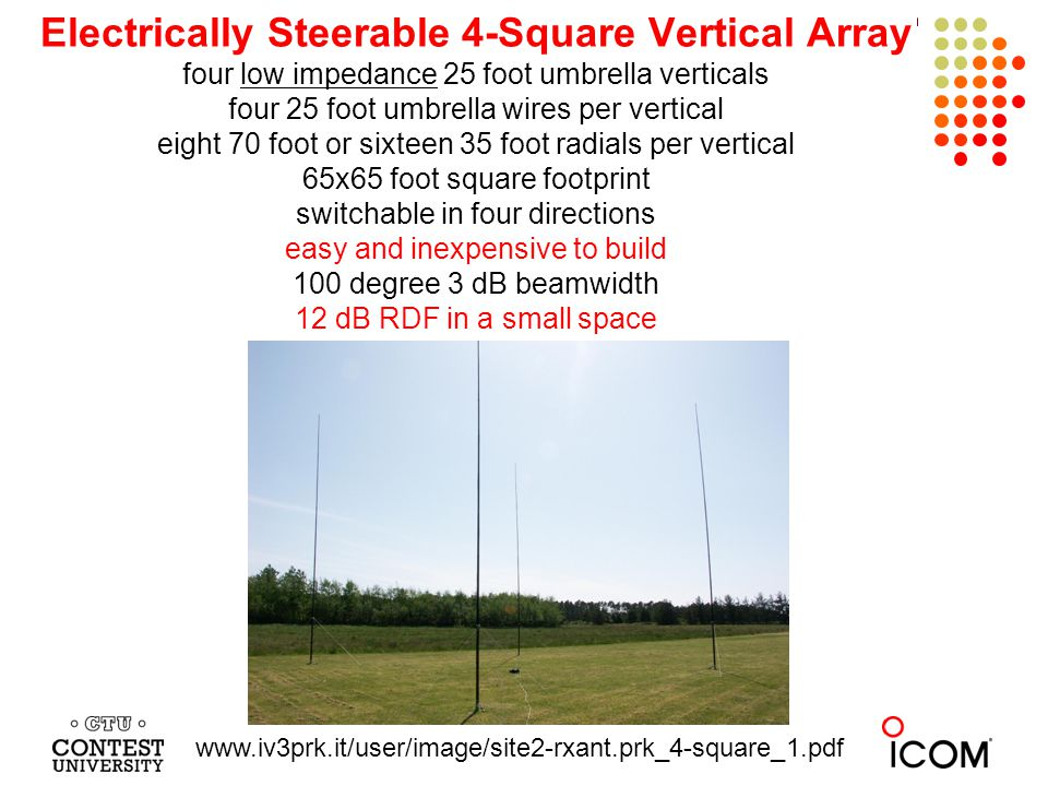 Electrically Steerable 4-Square Vertical Array