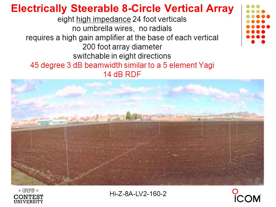 Electrically Steerable 8-Circle Vertical Array