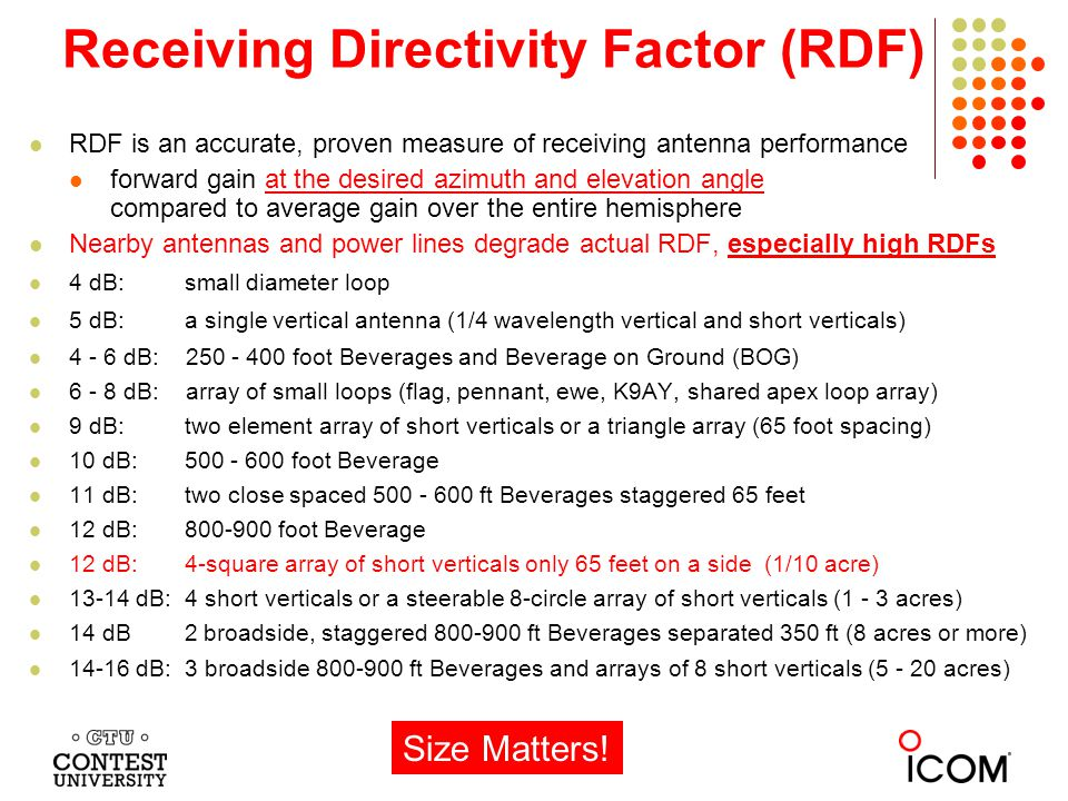 Receiving Directivity Factor (RDF)