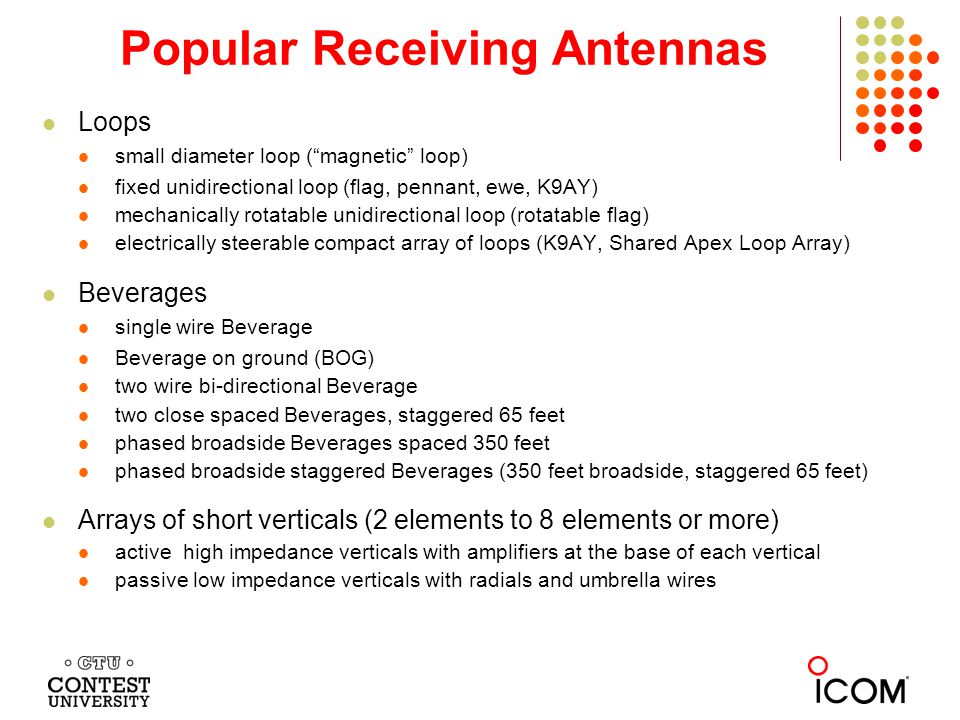 Popular Receiving Antennas