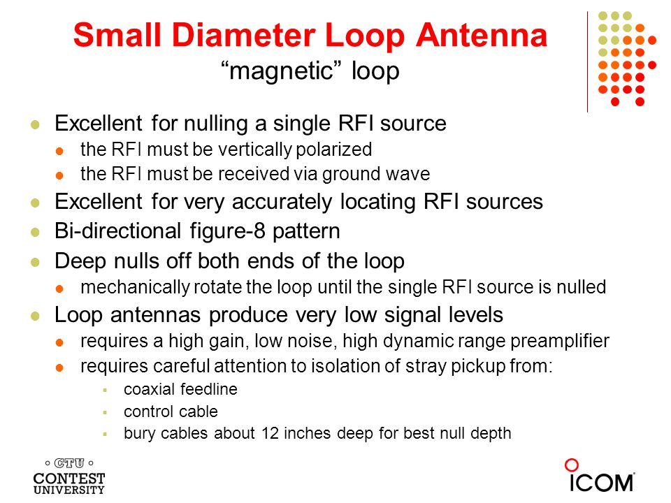 Small Diameter Loop Antenna magnetic loop