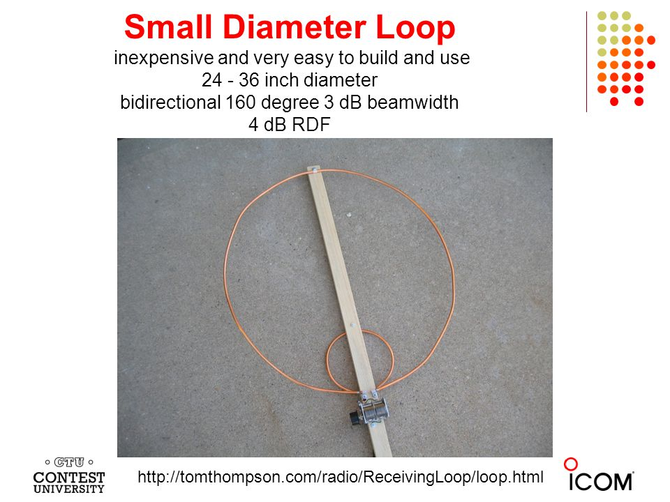 Small Diameter Loop inexpensive and very easy to build and use 24 - 36 inch diameter bidirectional 160 degree 3 dB beamwidth