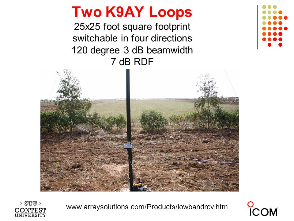 Two K9AY Loops 25x25 foot square footprint