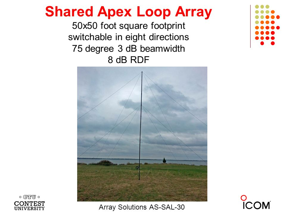 Shared Apex Loop Array 50x50 foot square footprint