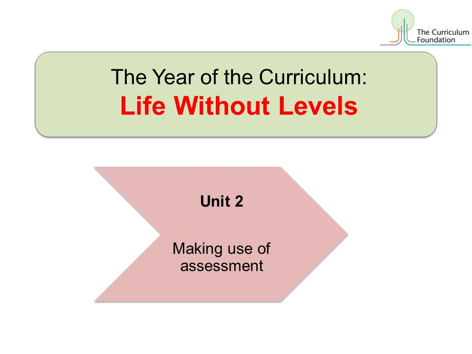 Life Without Levels The Year of the Curriculum: Unit 2