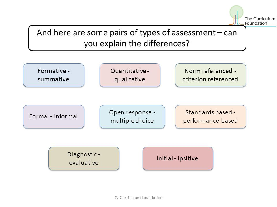 And here are some pairs of types of assessment – can you explain the differences