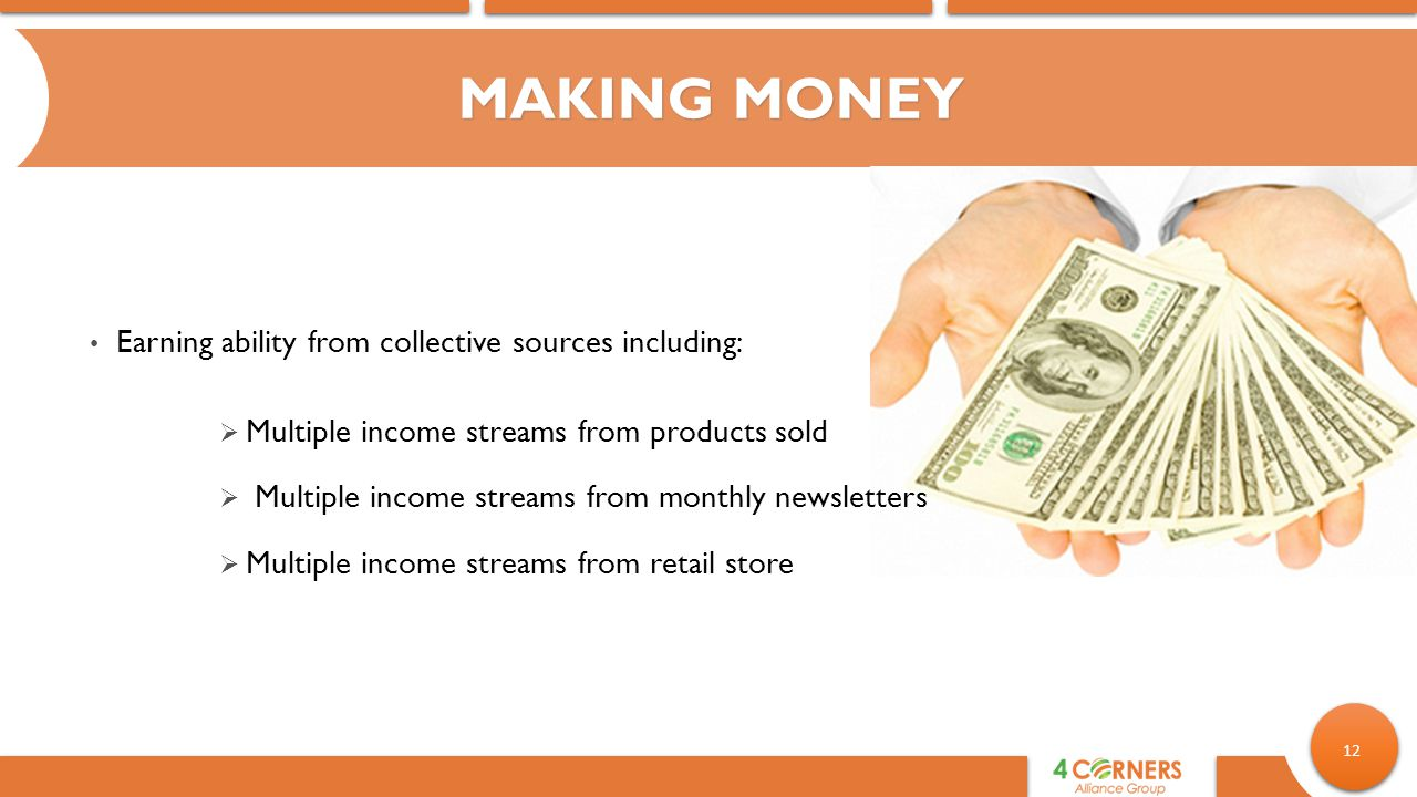 MAKING MONEY Earning ability from collective sources including: