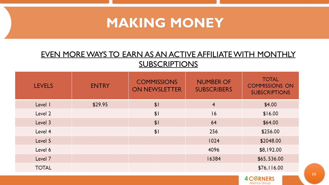 MAKING MONEY EVEN MORE WAYS TO EARN AS AN ACTIVE AFFILIATE WITH MONTHLY SUBSCRIPTIONS. LEVELS. ENTRY.