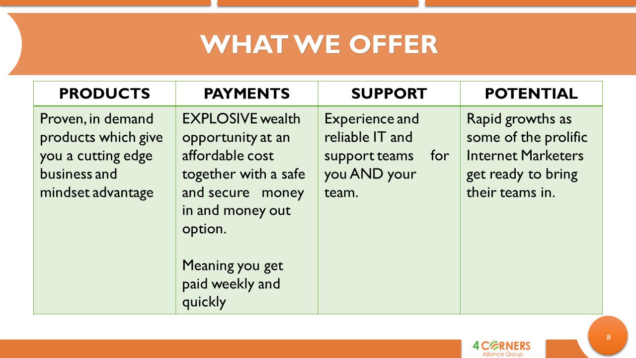 WHAT WE OFFER PRODUCTS PAYMENTS SUPPORT POTENTIAL